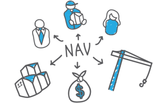 nav-financien-01